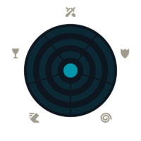 Champion attribute background