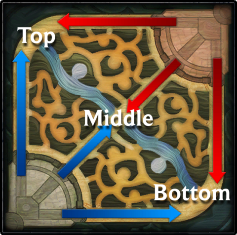 File:Summoners Rift Lanes.png