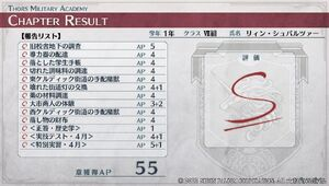 Tocs chapter result