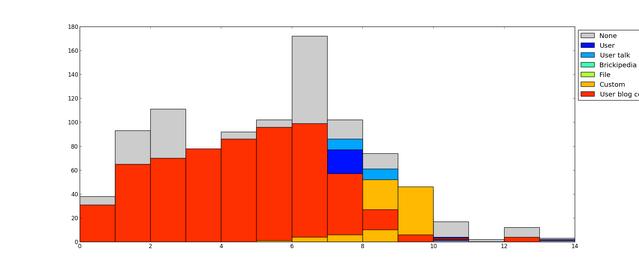 File:Irnakk graph.png