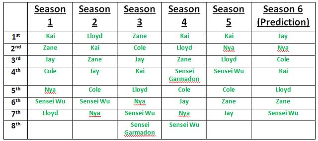File:Season and characters.png