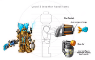 Rank 3 inventor hand items concept