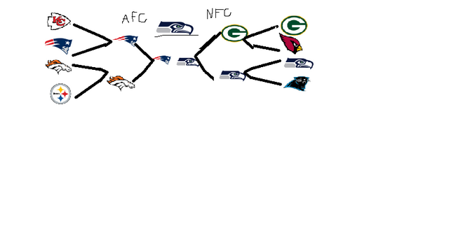File:Prediction nfl.png
