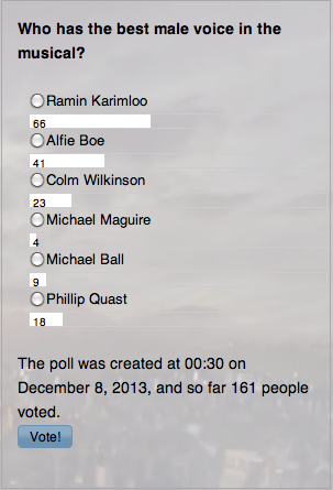 File:Bestmalevoicepoll.png