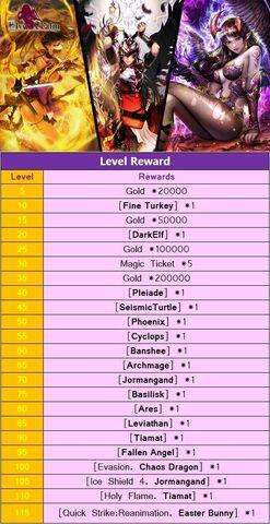 File:ER Level Reward.jpg