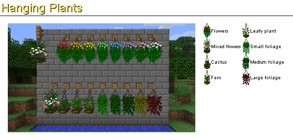 File:Hangingplants.png
