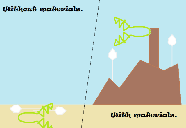 File:WithWithoutMaterials.png