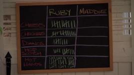 Score Board (4x02)