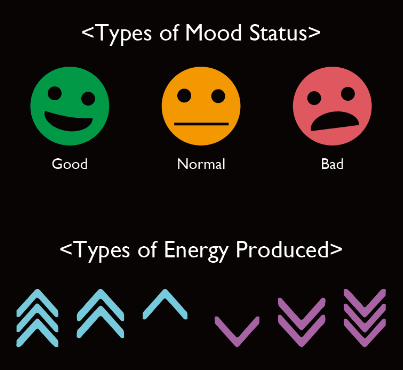 File:Mood and Energy Classification.png