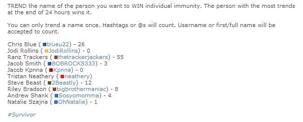 File:Immunity Challenge -6.png
