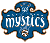 Washington Mystics 1998