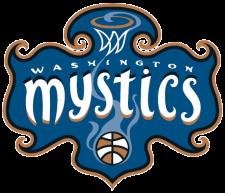 File:Washington Mystics 1998.png