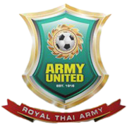 Army utd