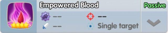 File:Gangrel - Empowered Blood.jpg