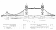 Tower bridge schm020