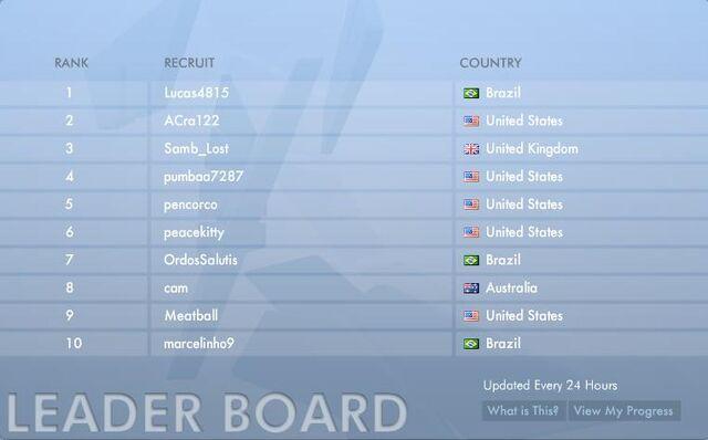 File:Leaderboard2.JPG