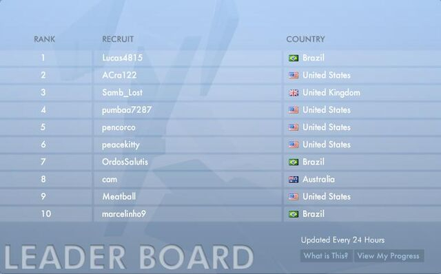 Archivo:Leaderboard2.JPG