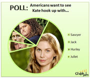 Funny-graphs-lost-kate-poll