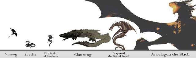 File:Dragons of Middle Earth.jpg
