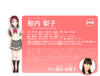 Sunshine!! character intro - Sakurauchi Riko.png