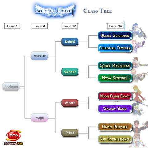 File:Classtree.jpg