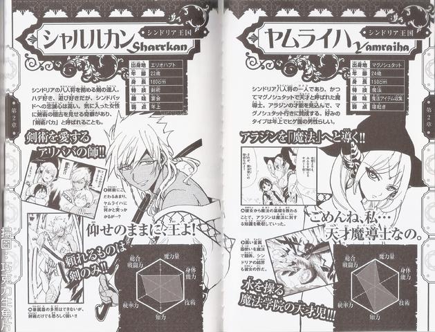 File:Magi official Guidebook 18.png