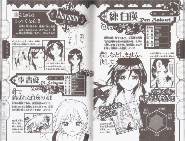 File:Magi official Guidebook 3.png