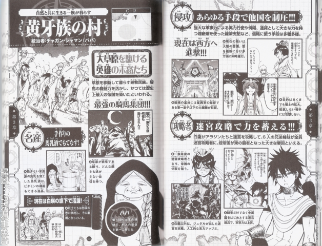 File:Magi official Guidebook 11.png