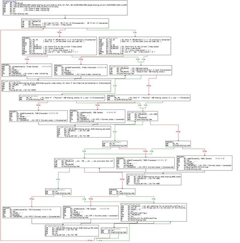 File:TH hotplug struct.jpg