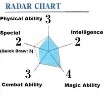 Morisaki ability