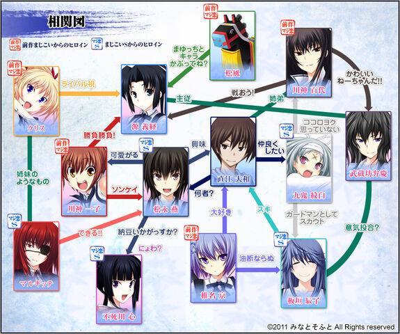 File:Character chart.jpg