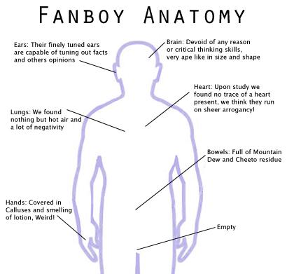 File:Fanboy-Anatomy.jpg
