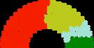Republic of O'Brien election 953.5.