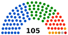 Republic of O'Brien election 1023.5