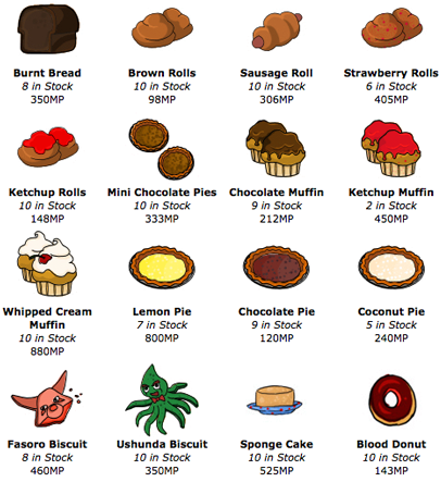 File:Bakery Items.png