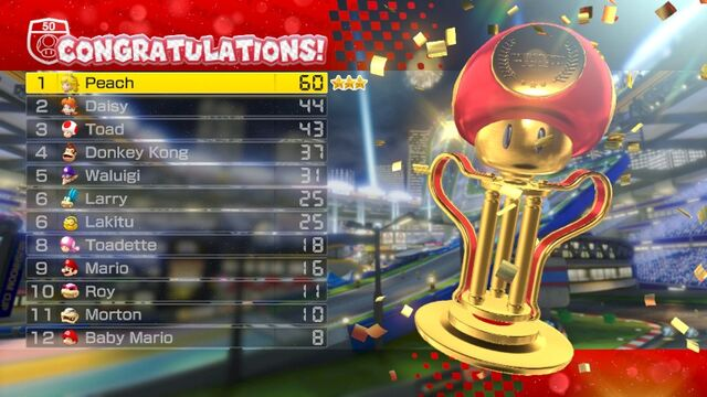 File:Mushroom Cup (Mario Kart 8).jpg
