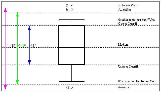 Box-plot.jpg
