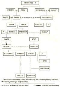 Atlantean Royal Family 001