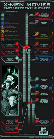 File:X-Men Infographic.jpg