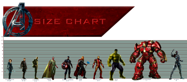 File:Avengers-size chart.png