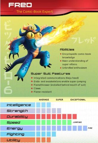 File:BH6 Card Fred.jpg