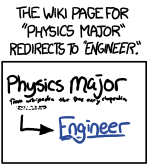 File:Physics redirect Engineer.png