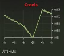 BAWSAQ-Template-Graph-7