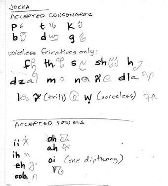 Jokka-writing