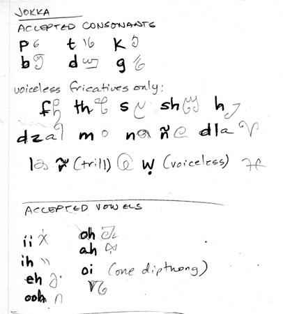 File:Jokka-writing.jpg