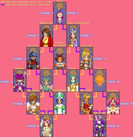 File:MagicalDropIII-ChallengeMode-Easy.png