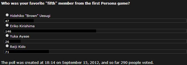 File:Poll 32 Favorite Fifth Persona 1 Member.png