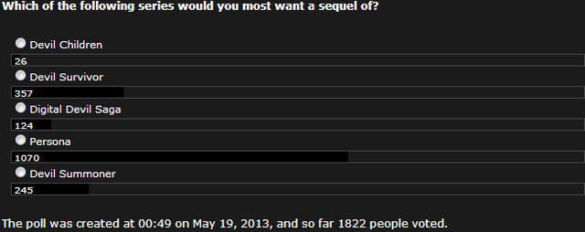 File:Poll 48 Wanted Sequel.png