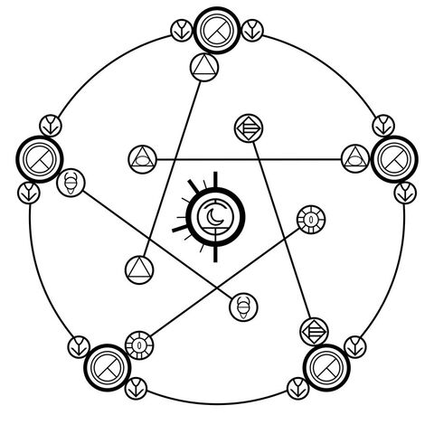 File:A perfect transmutation circle.jpg