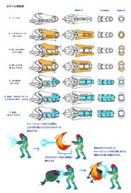 Fusionsuit cannon2